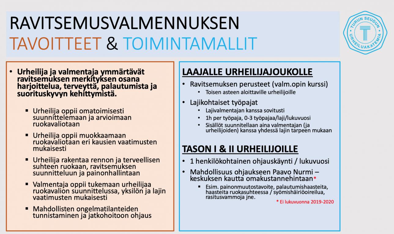 Ravitsemusvalmennus-sivun informaatio jäsenneltynä taulukkomuotoon
